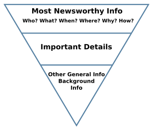 "Graphic of the journalistic concept ""Inverted Pyramid"" showing a pyramid standing on its tip"